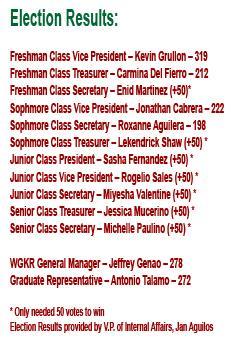 NJCU Students Elect SGO Class Officers