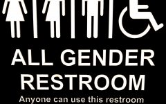 Gender Neutral Bathrooms: Optional or Human Rights?